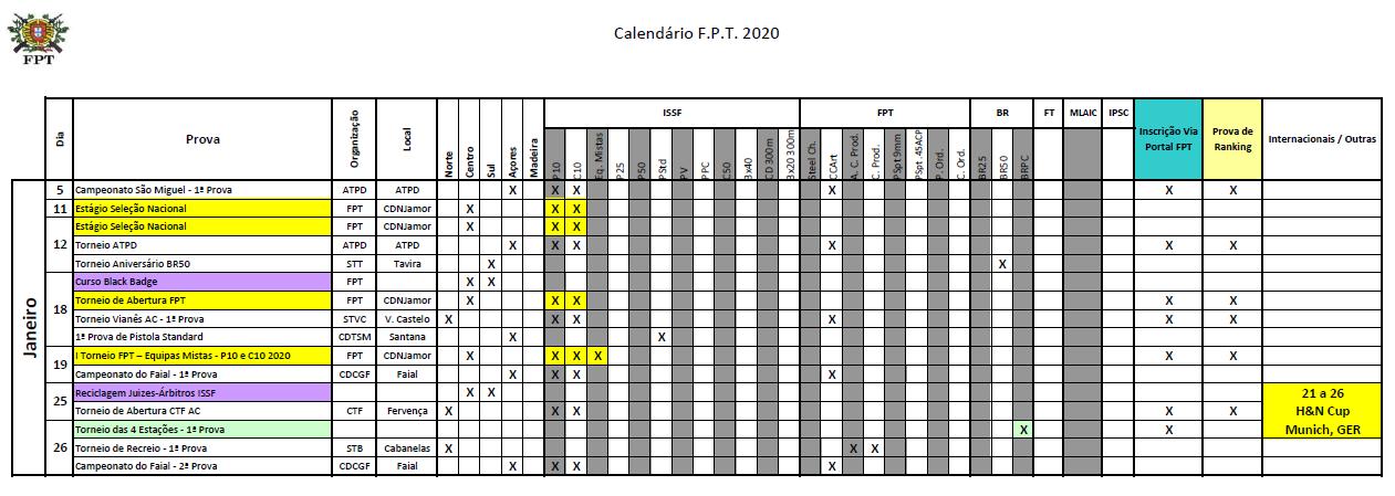 calendario_fpt_2020